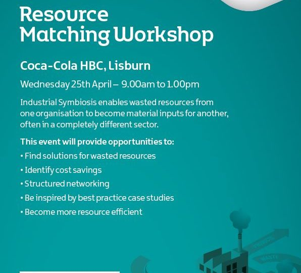 Resource Matching Workshop at Coca-Cola
