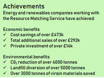 Renewables & Energy Sector Fact Sheet